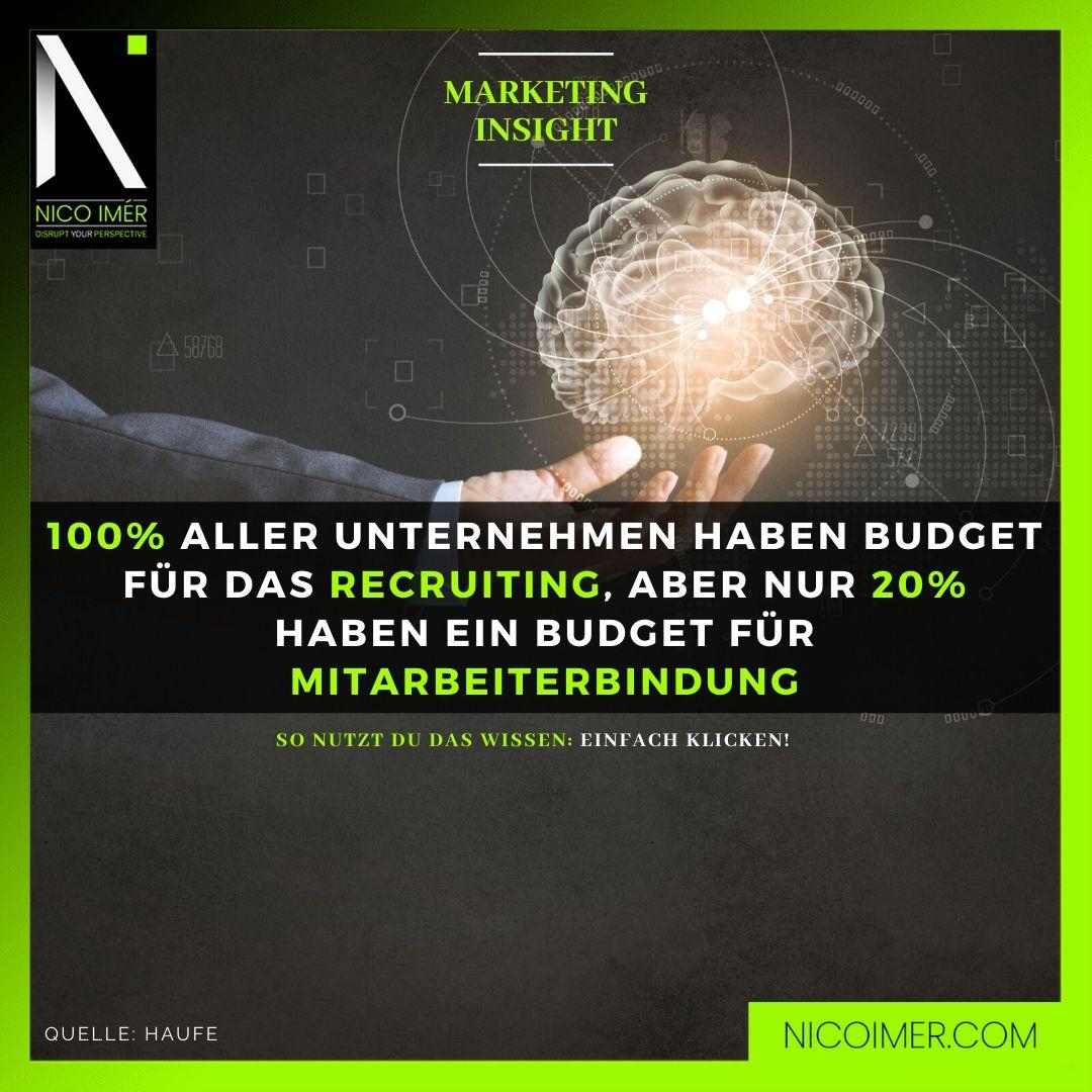 Marketing Insight: 100% aller Unternehmer haben Budget für das Recruiting, aber nur 20% haben ein Budget für Mitarbeiterbindung!